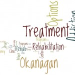 Alcoholics Anonymous and Addiction In Alberta – Options Okanagan Treatment Center