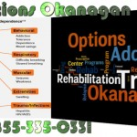 Calgary, Alberta – What Is Opioid Addiction?  – Options Okanagan Treatment Center